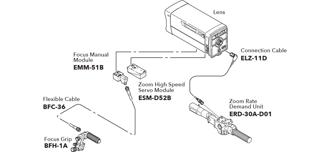[imagen] Esquema que muestra los accesorios de configuración del sistema de lentes de estudio/campo para SS-31D