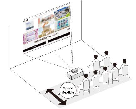 [imagen] Proyector delante de la audiencia, ocupando espacio de la audiencia para proyectar