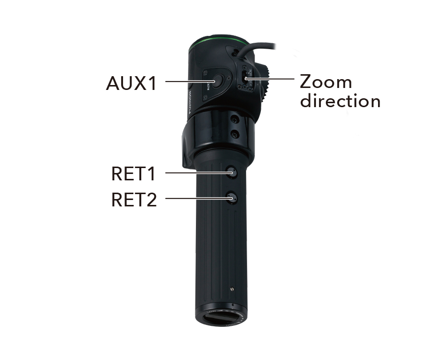 [photo] Digital Zoom Demand zoom direction, auxiliary  1 and RET 1 & 2