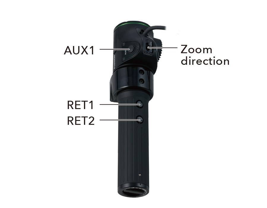 [foto] Dirección del zoom de demanda de zoom digital, auxiliar 1 y RET 1 y 2