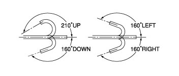 [image] Scope moves 210 degrees up/ 160 degrees down, 160 degrees left/right flexible angles