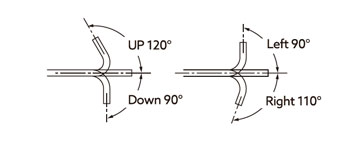 [image] Graphical rendering of Bending Capability up 120 degrees
