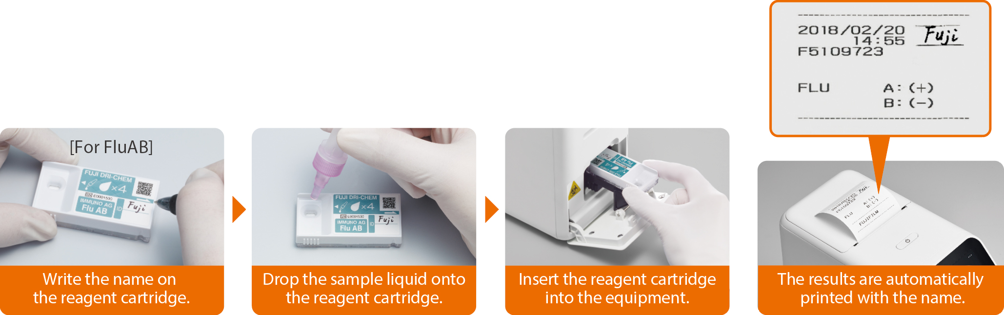 [image] Gloved hands writing name and dropping sample liquid onto AG Flu Test cartridge, then inserting into equipment and receiving automatically printed test results paper