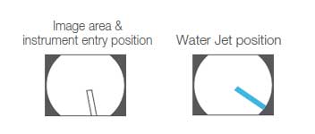 [image] Image area & image entry position and Water Jet position
