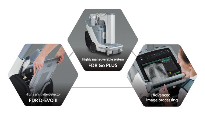 [photo] FDR D-EVO II being slid into FDR Go Plus and screen with Advanced image processing
