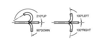 [image] Scope flexibly bends 210 degrees up/90 degrees down and 100 degrees left/right