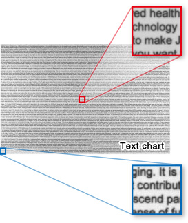 [photo] 4D lens zoomed in snippets of text chart with highly consistent image sharpness even along the edges