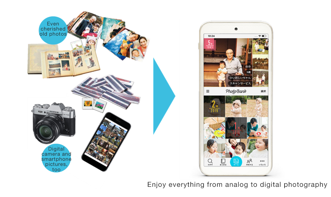 """[image]1) Cloud photo storage  """"PhotoBank"""""""