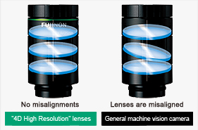 [image] Side by side comparision of Fujinon lens frames with 3 vertically aligned layered glass elements and a mis-aligned layered glass elements