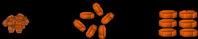 Orientación de las partículas de BaFe