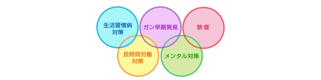 [図]活動方針