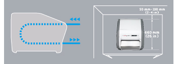 [image] DynamIx HR2avec flèches indiquant le flux de travail d'impression et  diagramme des dimensions DynamIx HR2