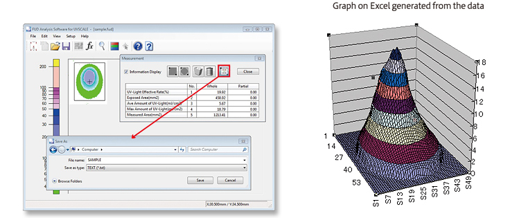 Graphique sur Excel généré à partir des données