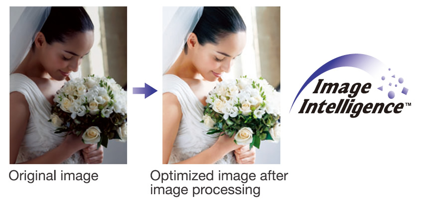 [image] Un-enhanced photo of bride holding bouquet on left, next to enhanced, vibrant version of the same photo on right