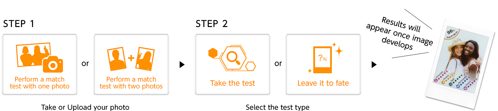 [image] Perform Match Test with one or two photos, select test type, and results will appear when image develops