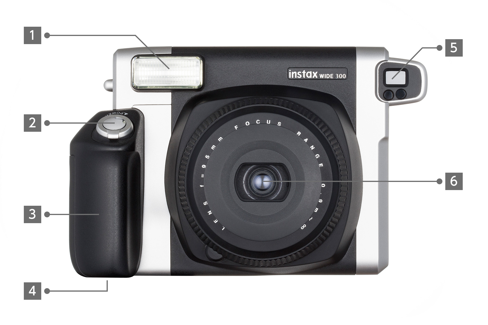 [photo] Front view of a Black Instax Wide 300 with different parts labeled 1 through 6
