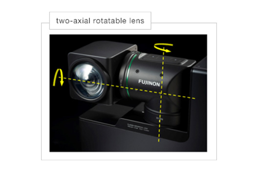 [Photo]two-axial rotatable lens