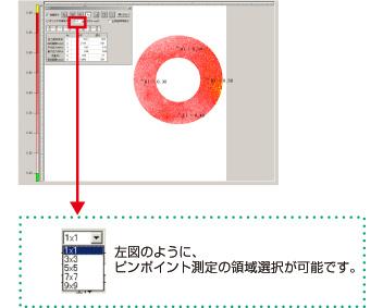 左図のように、ピンポイント測定の領域選択が可能です。