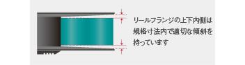 リールフランジの上下内側は規格寸法内で適切な傾斜を持っています