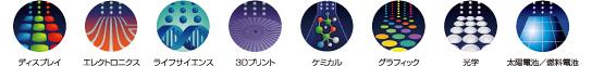 ディスプレイ エレクトロニクス ライフサイエンス 3Dプリント ケミカル グラフィック 光学 太陽電池/燃料電池