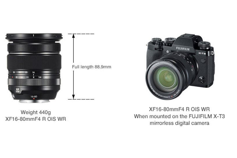 [Photo]XF16-80mmF4 R OIS WR / When mounted on the FUJIFILM X-T3 mirrorless digital camera