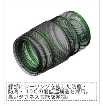 [画像]緑部にシーリングを施した防塵・防滴・-10℃の耐低温構造を採用。高いタフネス性能を発揮。