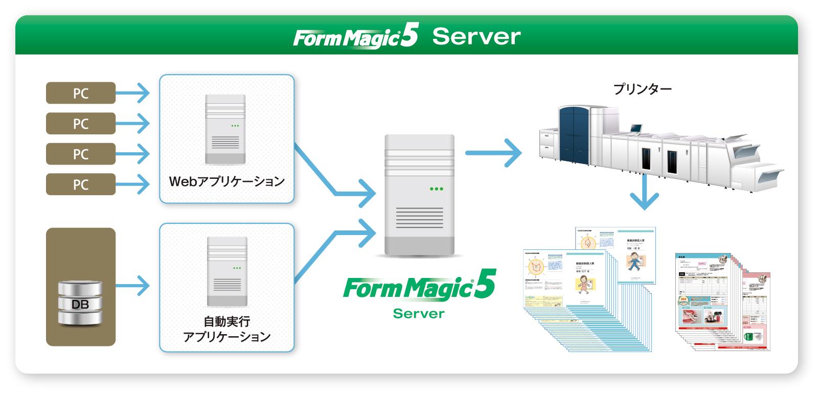 FormMagic5 Server