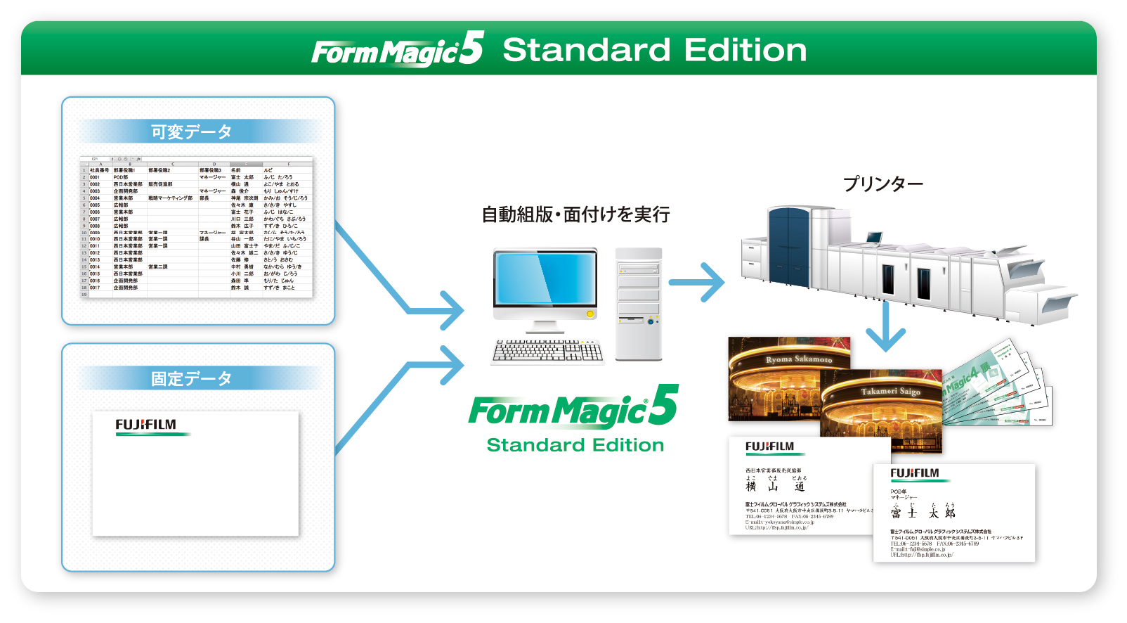 FormMagic5 Standard Edition