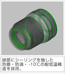 [画像]緑部にシーリングを施した防塵・防滴・-10℃の耐低温構造を採用。