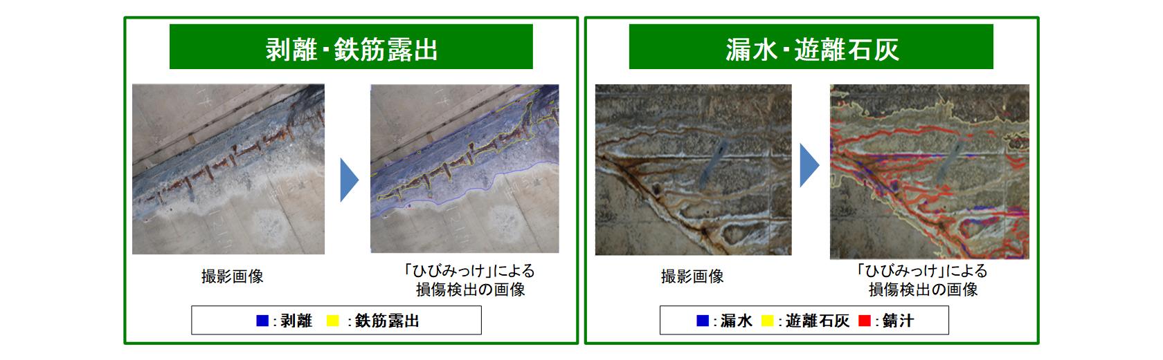 [図]【「剥離・鉄筋露出」「漏水・遊離石灰」の自動検出機能】