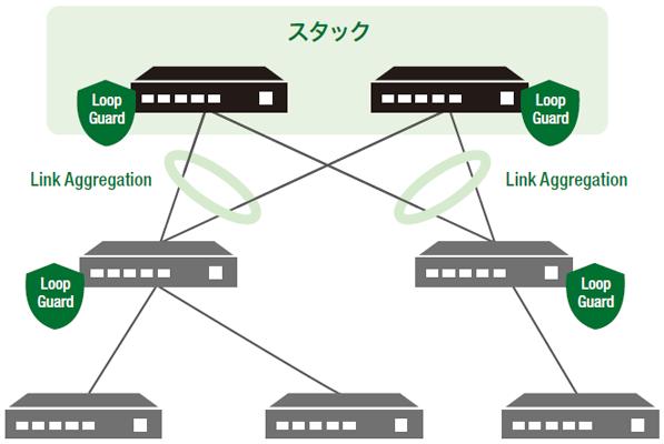 [図]止まらないネットワーク
