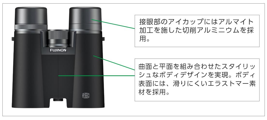 [画像]「HC8x42」と「HC10x42」の製品特長