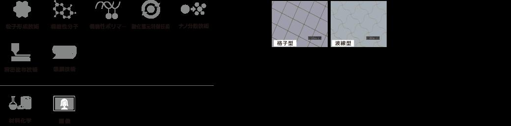 粒子形成技術 機能性分子 機能性ポリマー 酸化還元制御技術 ナノ分散技術 精密塗布技術 製膜技術 材料化学 画像