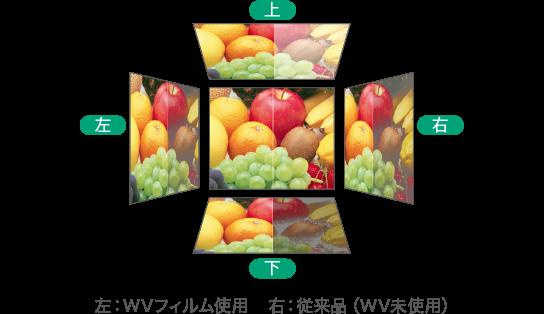 左:WVフィルム使用 右:従来品(WV未使用)