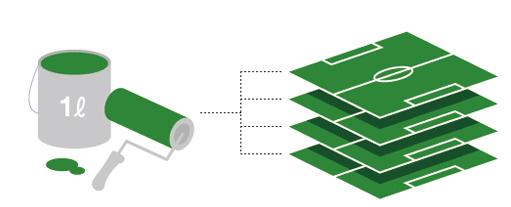 図:NANOCUBIC技術による薄さのイメージ