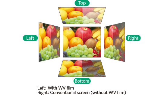 Left: With WV film Right: Conventional screen (without WV film)