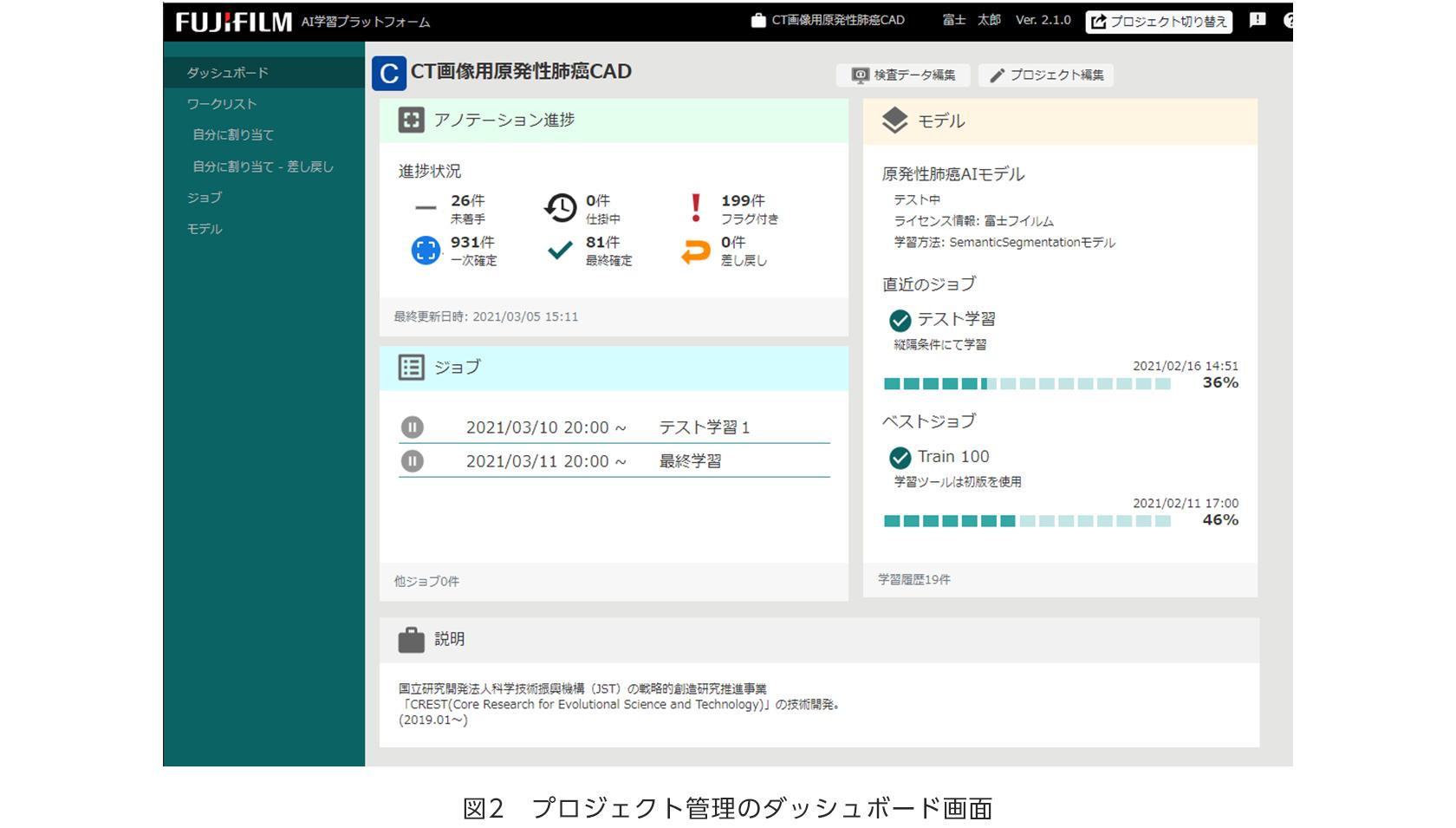 [画像]図2 プロジェクト管理のダッシュボード画面