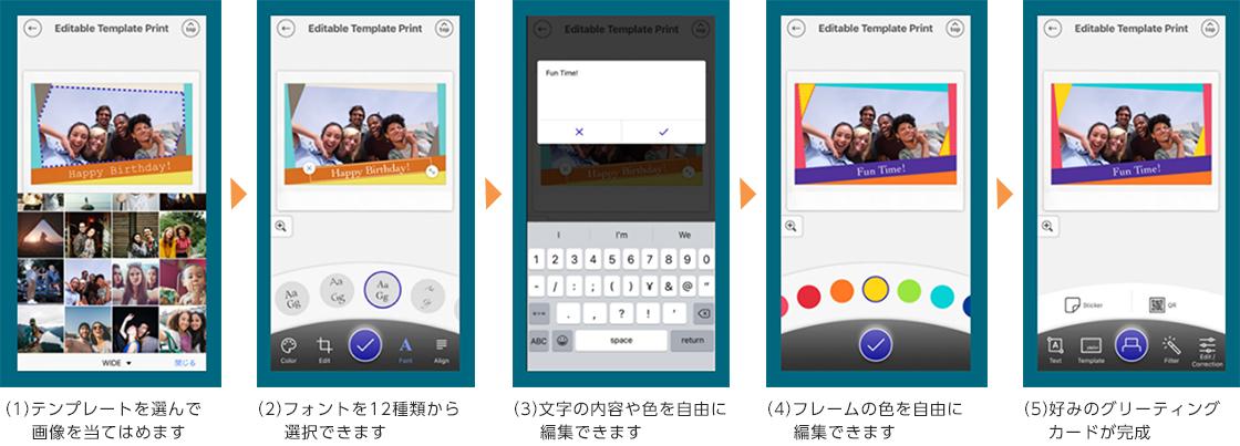 [画像](1)テンプレートを選んで画像を当てはめます, (2)フォントを12種類から選択できます, (3)文字の内容や色を自由に編集できます, (4)フレームの色を自由に編集できます, (5)好みのグリーティングカードが完成 カードを作成できます