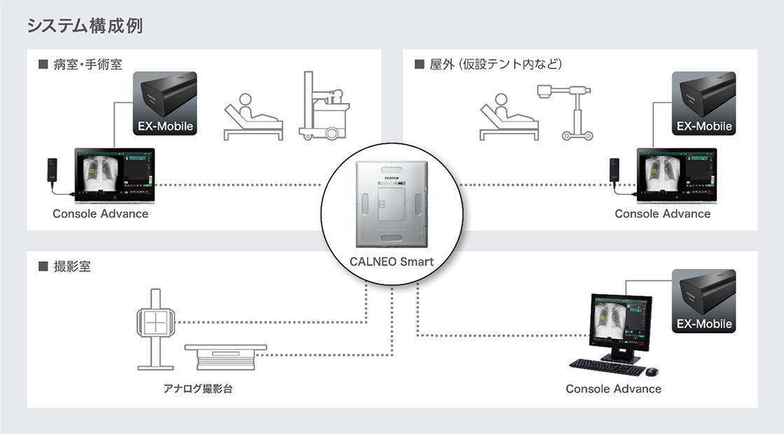 [図]システム構成例