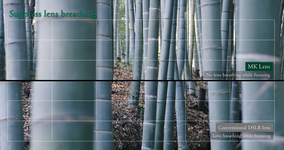 [사진] MK 시리즈 렌즈와 기존 DSLR 렌즈를 사용하여 초점 브리딩의 상단 및 하단을 비교한 모습