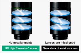 [이미지] 세로로 정렬된 3개 층의 유리 요소와 잘못 정렬된 유리층 요소가 있는 후지논 렌즈 프레임을 나란히 비교한 모습