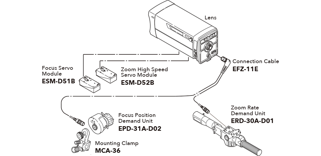 [image] Schematic showing studio/field lens system configuration accessories for SS-31D