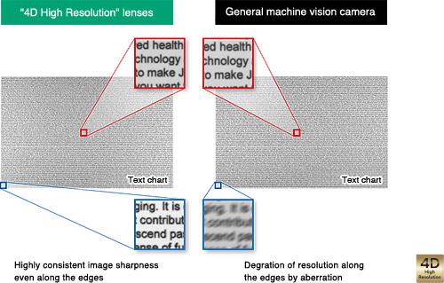 [사진] 4D 렌즈 대 일반 머신 비전 카메라 - 텍스트 차트의 조각들을 가장자리를 따라 확대했을 때 저해상도에 비해 가장자리까지도 이미지 선명도가 일정하고 높게 나타난 모습