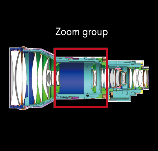 [image] Zoom group highlighted example
