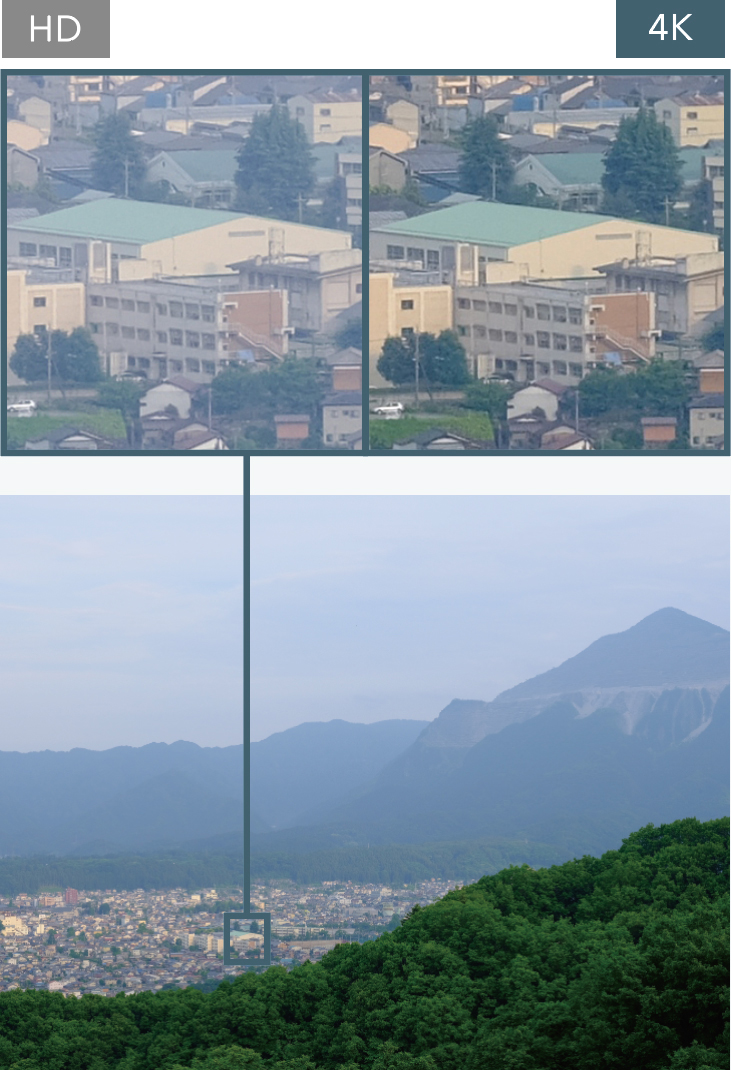 [photo] Zoomed in example of HD versus 4K sharpness comparison of a building