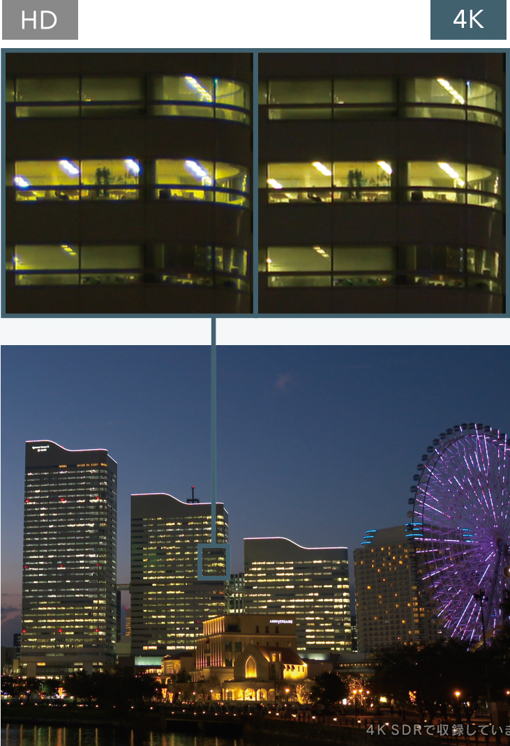 [photo] Zoomed in example of HD versus 4K chromatic aberration reduction comparison of the windows of an office building