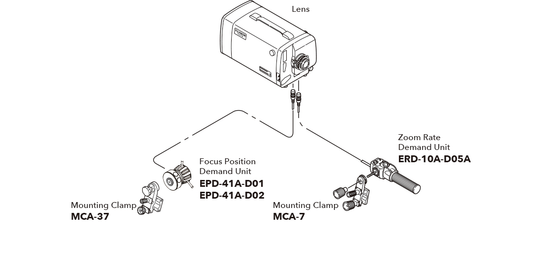 [image] Schematic showing studio/field lens system configuration accessories for SS-MB