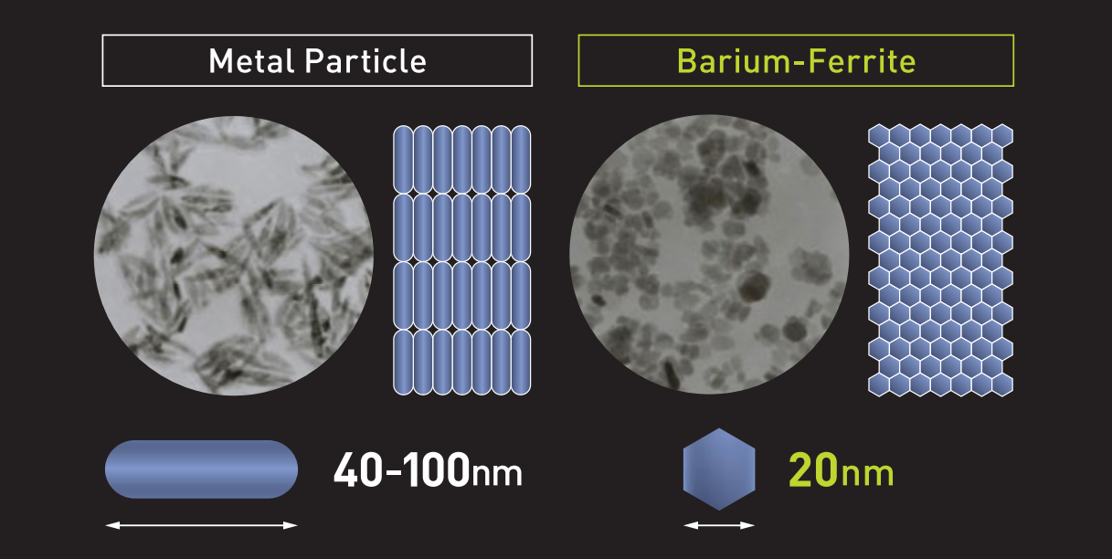[image] Comparison of Metal Particles at 40-100nm and Barrium Ferrite at 20nm
