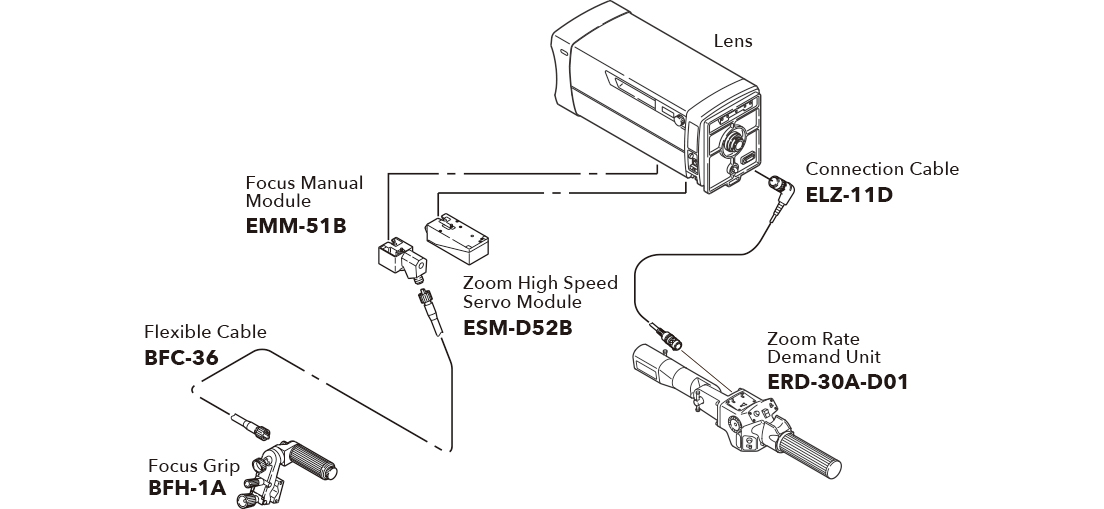 [image] Schematic showing studio/field lens system configuration accessories for MS-31D