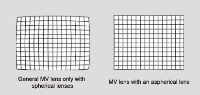 [이미지] 구면 렌즈만으로 만든 일반 MV 렌즈와 비구면 렌즈로 만든 MV 렌즈의 그리드 보기